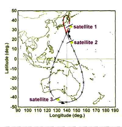 Спутниковая навигационная система Японии